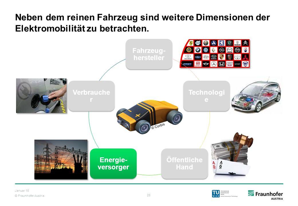 © Fraunhofer Austria 26 Januar 16 Fahrzeug- hersteller Technologi e Öffentliche Hand Energie- versorger Verbrauche r Neben dem reinen Fahrzeug sind we