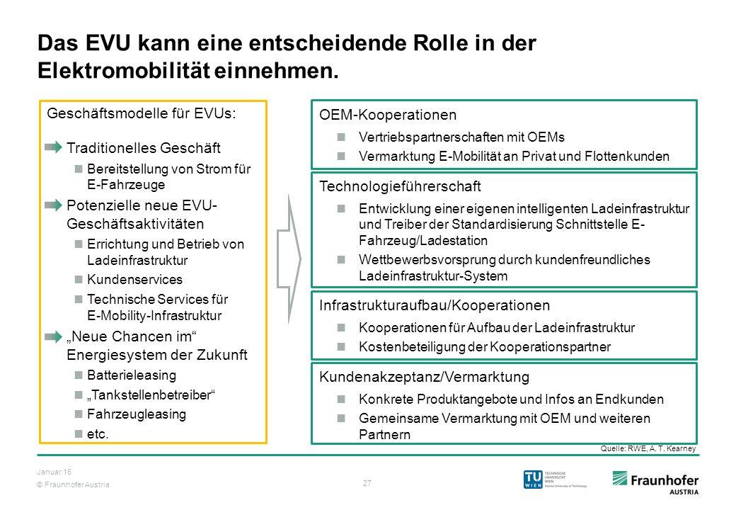 © Fraunhofer Austria 27 Januar 16 Das EVU kann eine entscheidende Rolle in der Elektromobilität einnehmen. Quelle: RWE, A. T. Kearney OEM-Kooperatione