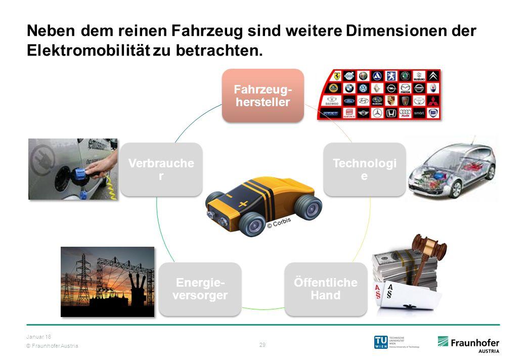 © Fraunhofer Austria 29 Januar 16 Fahrzeug- hersteller Technologi e Öffentliche Hand Energie- versorger Verbrauche r Neben dem reinen Fahrzeug sind we