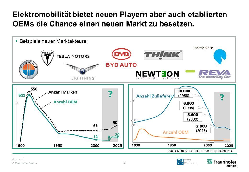 © Fraunhofer Austria 30 Januar 16 Elektromobilität bietet neuen Playern aber auch etablierten OEMs die Chance einen neuen Markt zu besetzen. Quelle: M