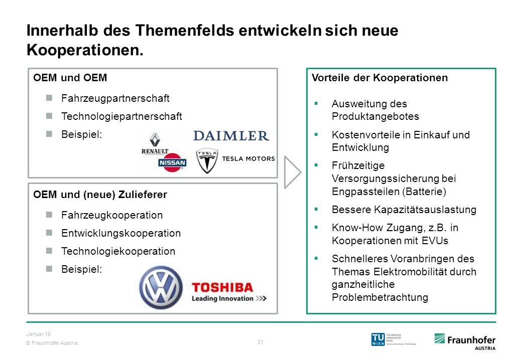 © Fraunhofer Austria 31 Januar 16 Innerhalb des Themenfelds entwickeln sich neue Kooperationen. OEM und OEM Fahrzeugpartnerschaft Technologiepartnersc