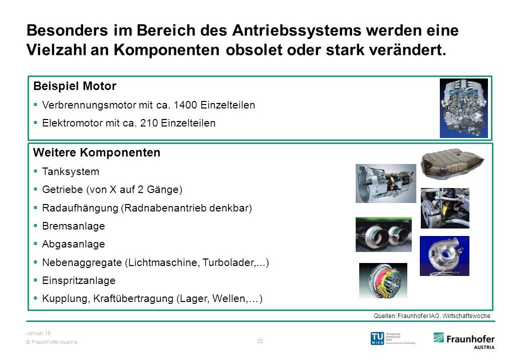 © Fraunhofer Austria 33 Januar 16 Besonders im Bereich des Antriebssystems werden eine Vielzahl an Komponenten obsolet oder stark verändert. Quellen: