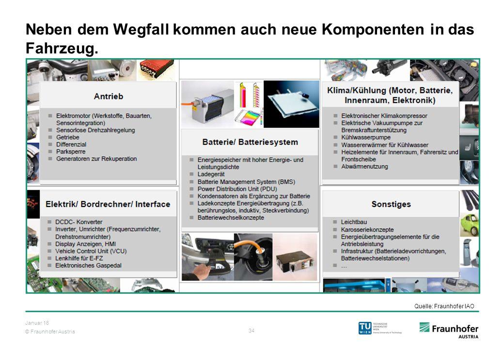 © Fraunhofer Austria 34 Januar 16 Neben dem Wegfall kommen auch neue Komponenten in das Fahrzeug. Quelle: Fraunhofer IAO
