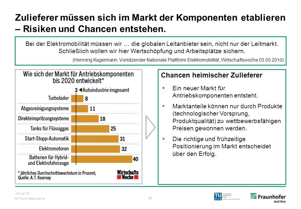 © Fraunhofer Austria 36 Januar 16 Zulieferer müssen sich im Markt der Komponenten etablieren – Risiken und Chancen entstehen. Bei der Elektromobilität