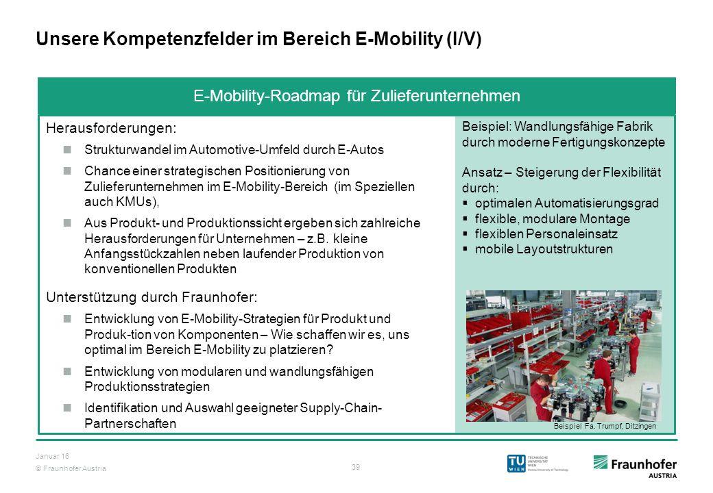 © Fraunhofer Austria 39 Januar 16 E-Mobility-Roadmap für Zulieferunternehmen Unsere Kompetenzfelder im Bereich E-Mobility (I/V) Herausforderungen: Str