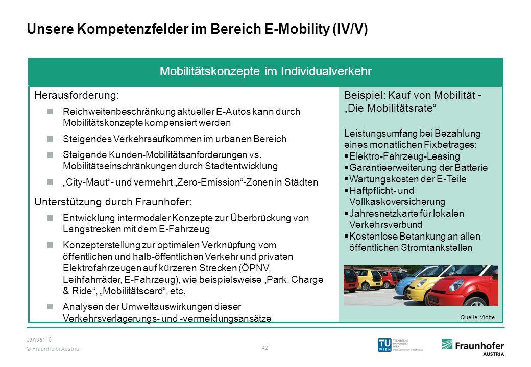 © Fraunhofer Austria 42 Januar 16 Unsere Kompetenzfelder im Bereich E-Mobility (IV/V) Herausforderung: Reichweitenbeschränkung aktueller E-Autos kann