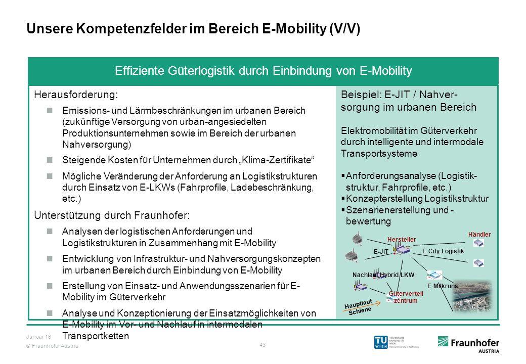 © Fraunhofer Austria 43 Januar 16 Unsere Kompetenzfelder im Bereich E-Mobility (V/V) Herausforderung: Emissions- und Lärmbeschränkungen im urbanen Ber