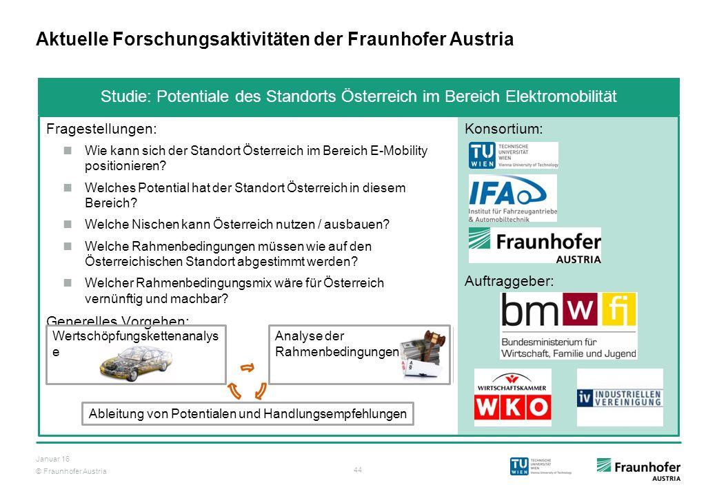 © Fraunhofer Austria 44 Januar 16 Aktuelle Forschungsaktivitäten der Fraunhofer Austria Fragestellungen: Wie kann sich der Standort Österreich im Bere