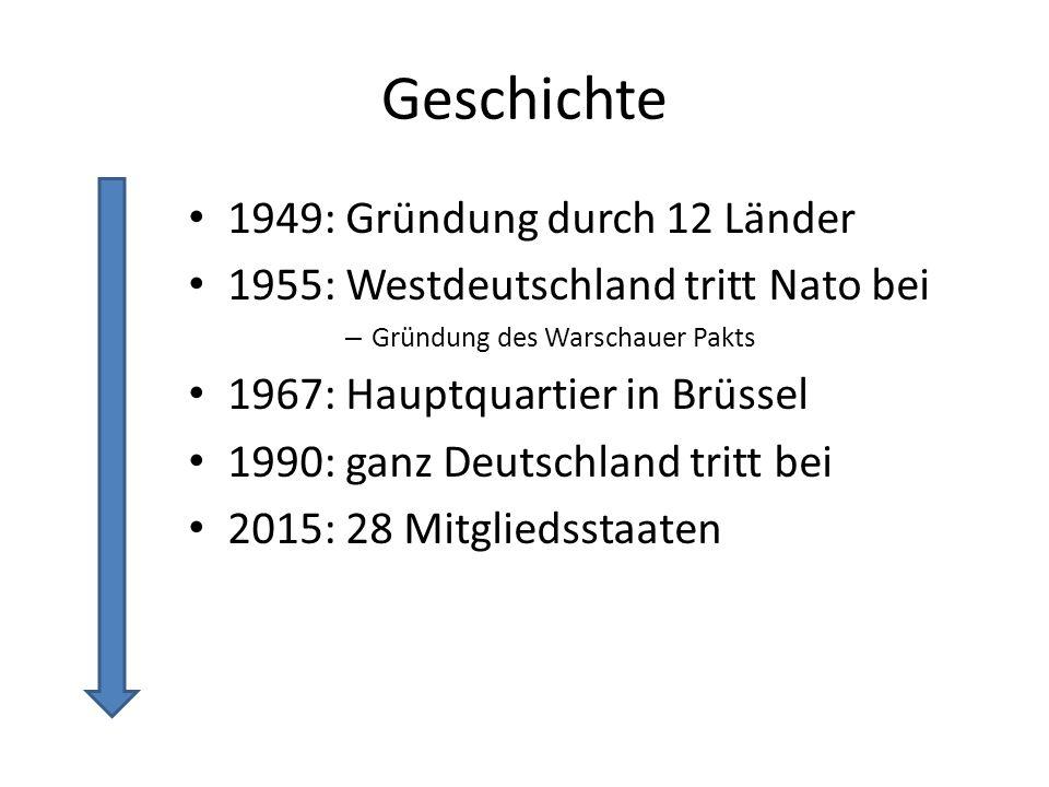 Geschichte 1949: Gründung durch 12 Länder 1955: Westdeutschland tritt Nato bei – Gründung des Warschauer Pakts 1967: Hauptquartier in Brüssel 1990: ganz Deutschland tritt bei 2015: 28 Mitgliedsstaaten