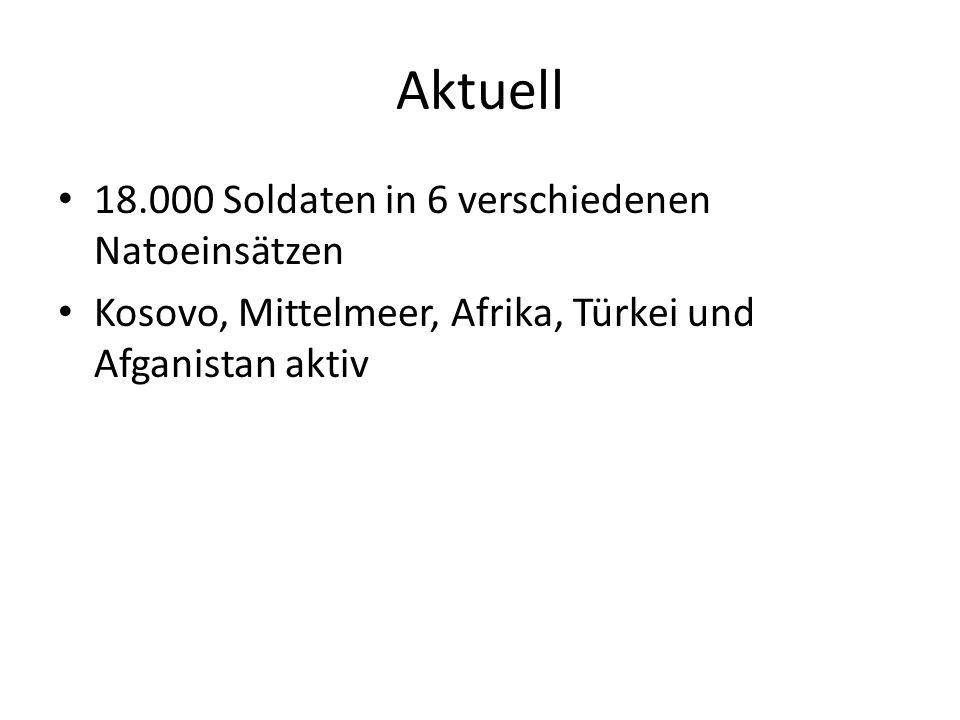 Aktuell 18.000 Soldaten in 6 verschiedenen Natoeinsätzen Kosovo, Mittelmeer, Afrika, Türkei und Afganistan aktiv