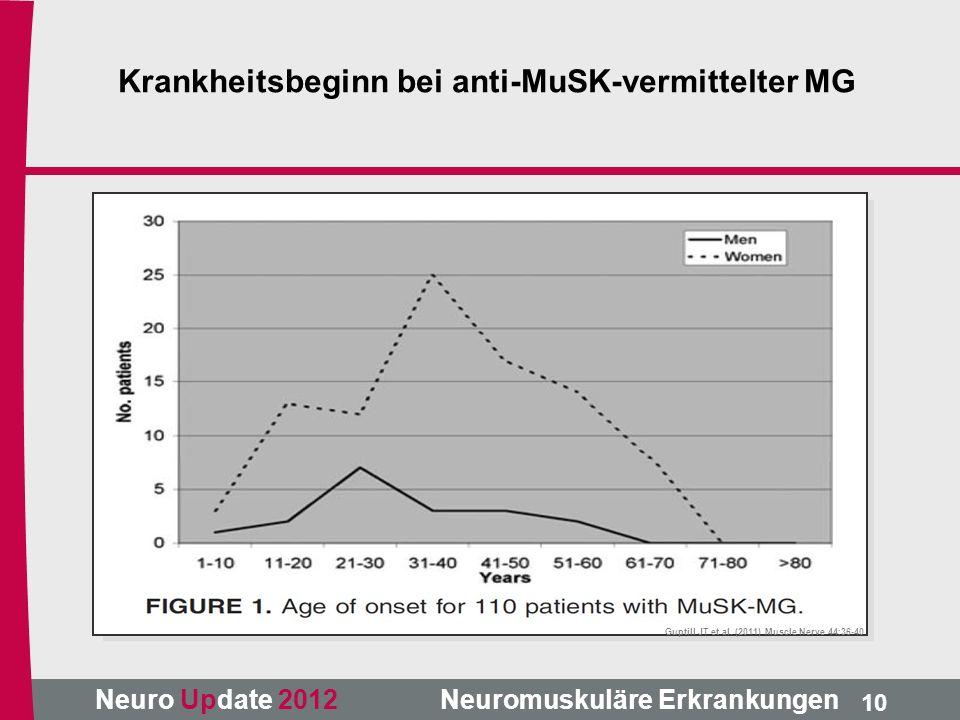 Neuro Update 2012 Neuromuskuläre Erkrankungen Guptill JT et al. (2011) Muscle Nerve 44:36-40 10 Krankheitsbeginn bei anti-MuSK-vermittelter MG