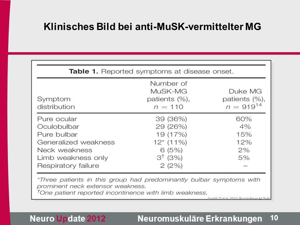 Neuro Update 2012 Neuromuskuläre Erkrankungen Guptill JT et al. (2011) Muscle Nerve 44:36-40 10 Klinisches Bild bei anti-MuSK-vermittelter MG