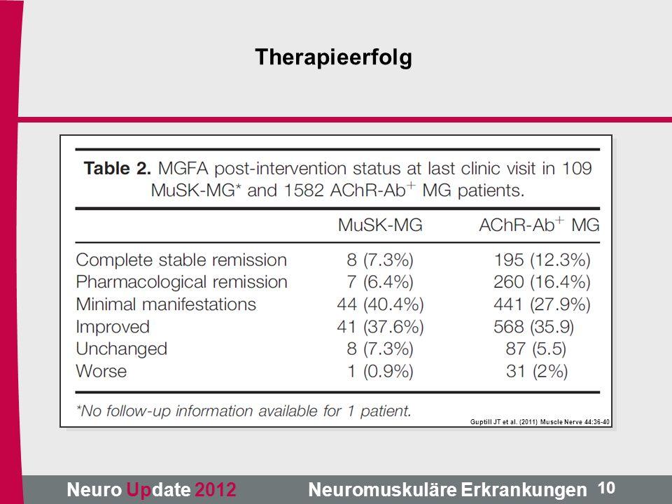 Neuro Update 2012 Neuromuskuläre Erkrankungen Guptill JT et al. (2011) Muscle Nerve 44:36-40 10 Therapieerfolg
