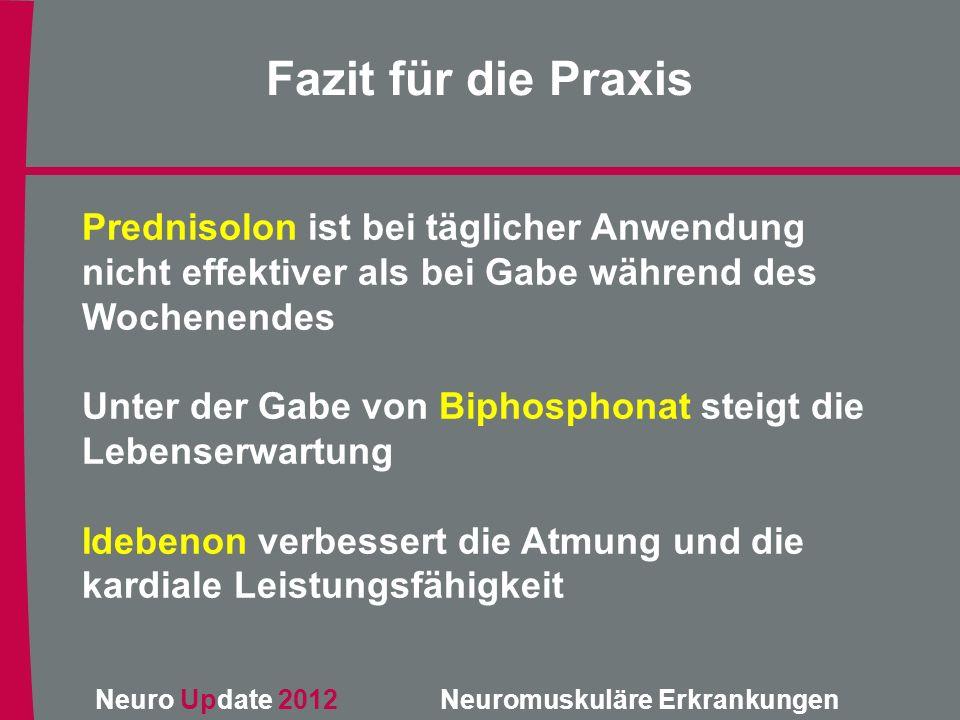 Neuro Update 2012 Neuromuskuläre Erkrankungen Prednisolon ist bei täglicher Anwendung nicht effektiver als bei Gabe während des Wochenendes Unter der