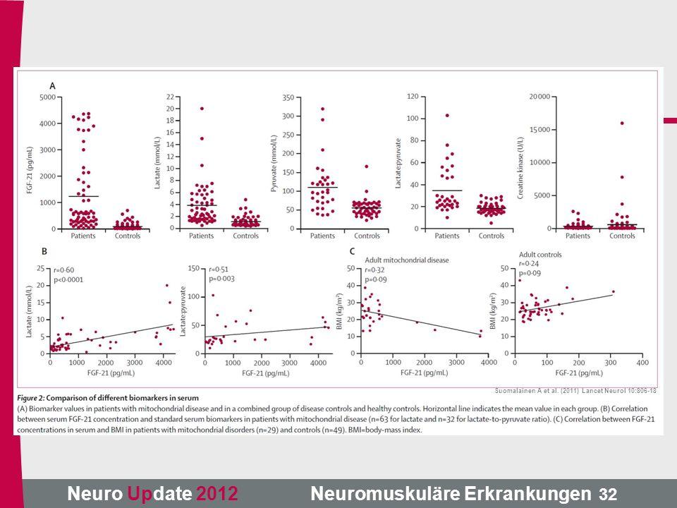 Neuro Update 2012 Neuromuskuläre Erkrankungen Suomalainen A et al. (2011) Lancet Neurol 10:806-18 32
