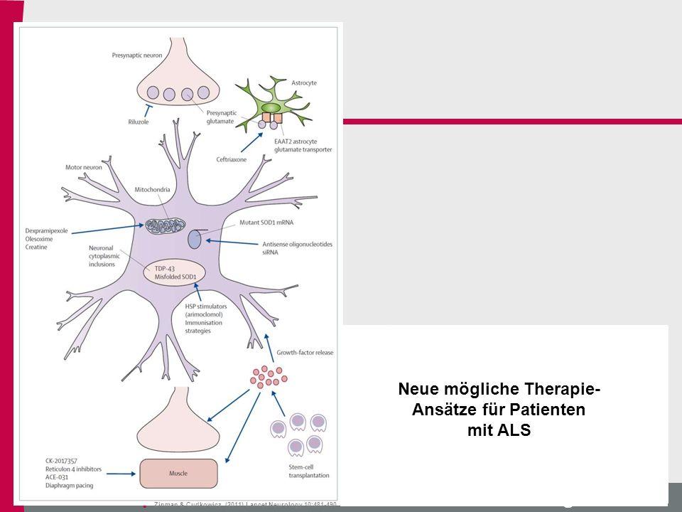 Neuro Update 2012 Neuromuskuläre Erkrankungen Zinman & Cudkowicz. (2011) Lancet Neurology 10:481-490 Neue mögliche Therapie- Ansätze für Patienten mit