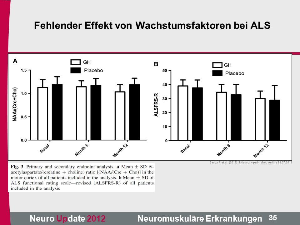 Neuro Update 2012 Neuromuskuläre Erkrankungen Sacca F et al. (2011) J Neurol – published online 25.07.2011 35 Fehlender Effekt von Wachstumsfaktoren b