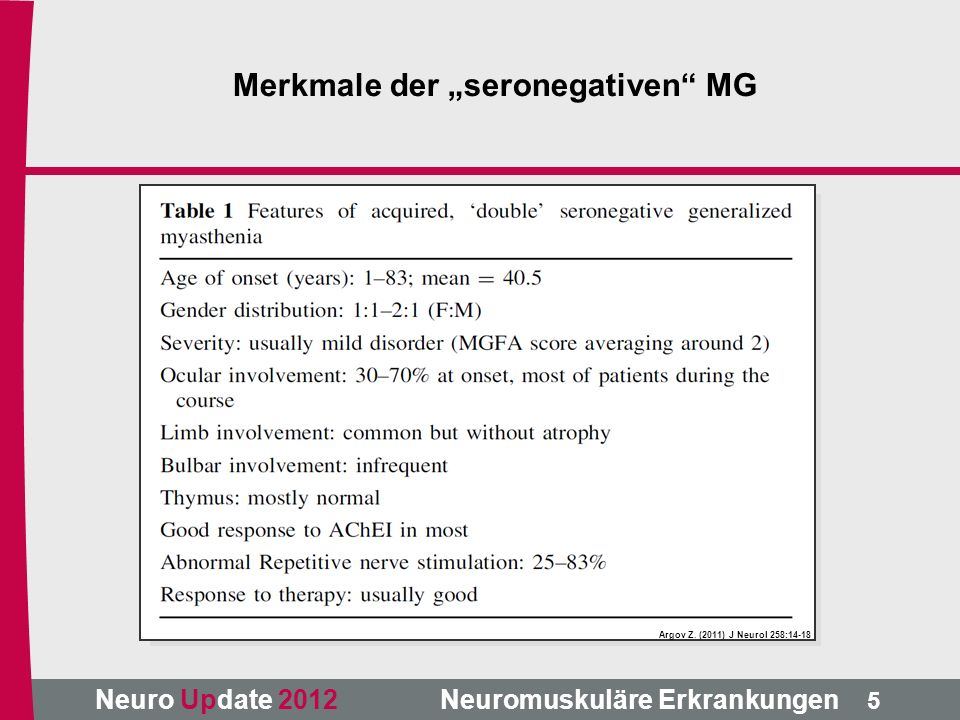 "Neuro Update 2012 Neuromuskuläre Erkrankungen Argov Z. (2011) J Neurol 258:14-18 5 Merkmale der ""seronegativen"" MG"