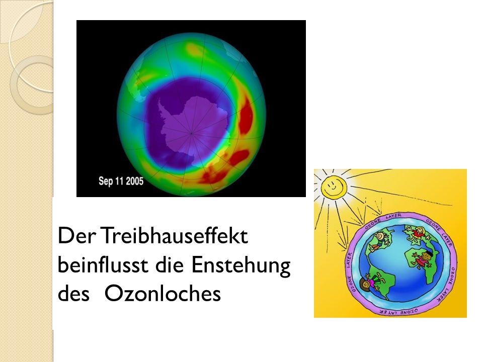 Der Treibhauseffekt beinflusst die Enstehung des Ozonloches