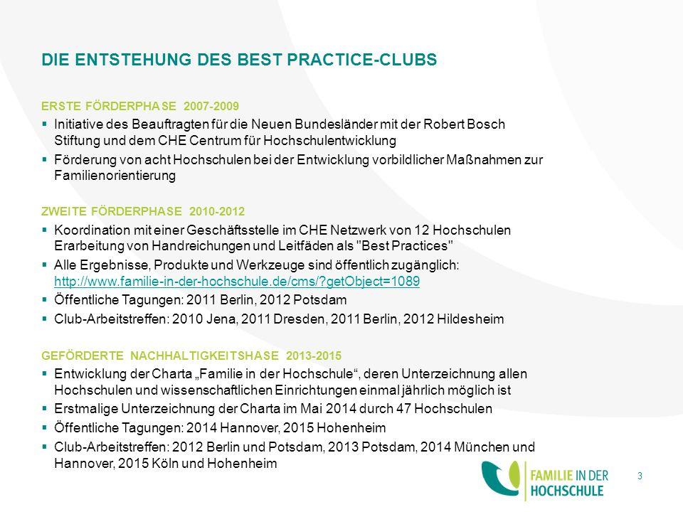 ERSTE FÖRDERPHASE 2007-2009  Initiative des Beauftragten für die Neuen Bundesländer mit der Robert Bosch Stiftung und dem CHE Centrum für Hochschulen