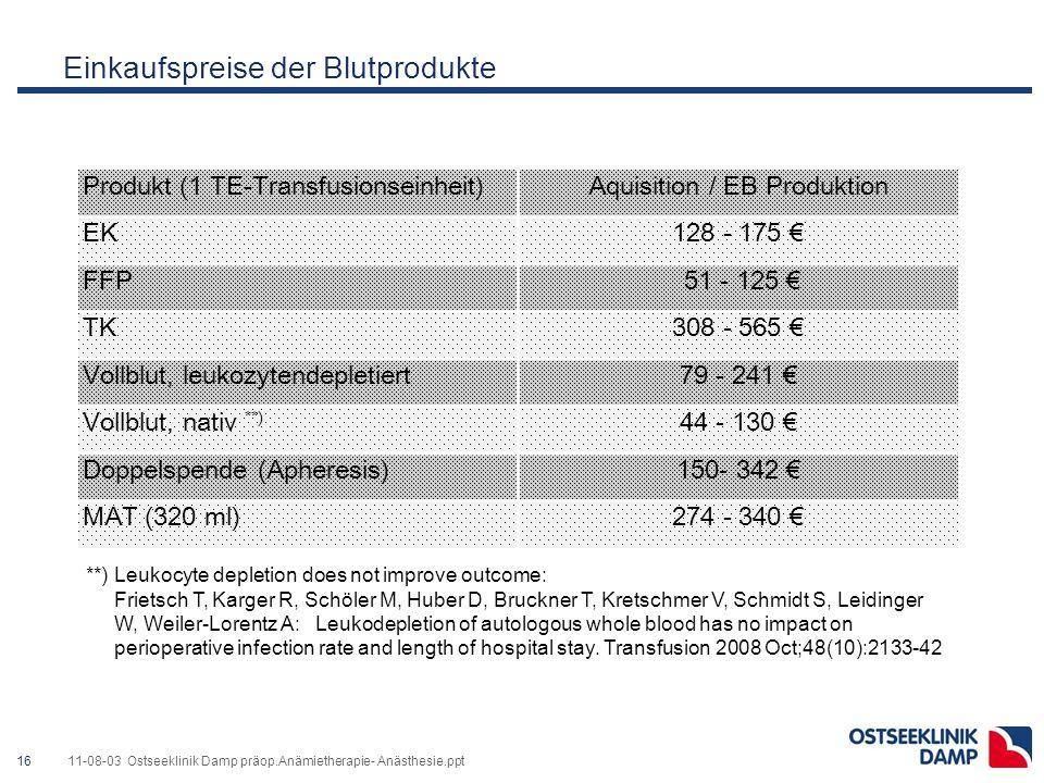 1611-08-03 Ostseeklinik Damp präop.Anämietherapie- Anästhesie.ppt Einkaufspreise der Blutprodukte **) Leukocyte depletion does not improve outcome: Frietsch T, Karger R, Schöler M, Huber D, Bruckner T, Kretschmer V, Schmidt S, Leidinger W, Weiler-Lorentz A: Leukodepletion of autologous whole blood has no impact on perioperative infection rate and length of hospital stay.