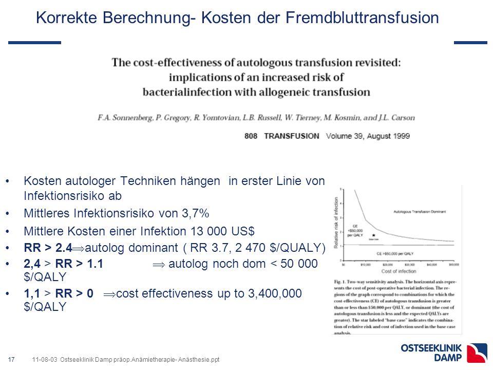 1711-08-03 Ostseeklinik Damp präop.Anämietherapie- Anästhesie.ppt Korrekte Berechnung- Kosten der Fremdbluttransfusion Kosten autologer Techniken hängen in erster Linie von Infektionsrisiko ab Mittleres Infektionsrisiko von 3,7% Mittlere Kosten einer Infektion 13 000 US$ RR > 2.4  autolog dominant ( RR 3.7, 2 470 $/QUALY) 2,4 > RR > 1.1  autolog noch dom < 50 000 $/QALY 1,1 > RR > 0  cost effectiveness up to 3,400,000 $/QALY