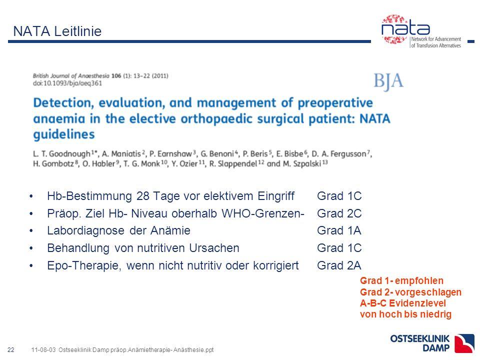 2211-08-03 Ostseeklinik Damp präop.Anämietherapie- Anästhesie.ppt NATA Leitlinie Hb-Bestimmung 28 Tage vor elektivem Eingriff Grad 1C Präop.