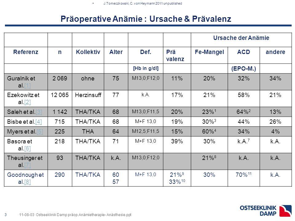 311-08-03 Ostseeklinik Damp präop.Anämietherapie- Anästhesie.ppt Präoperative Anämie : Ursache & Prävalenz J.Tomeczkowski, C.