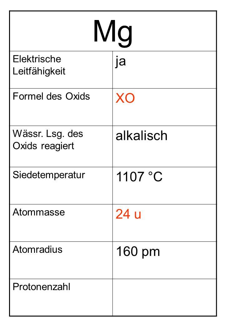 Mg Elektrische Leitfähigkeit ja Formel des Oxids XO Wässr.