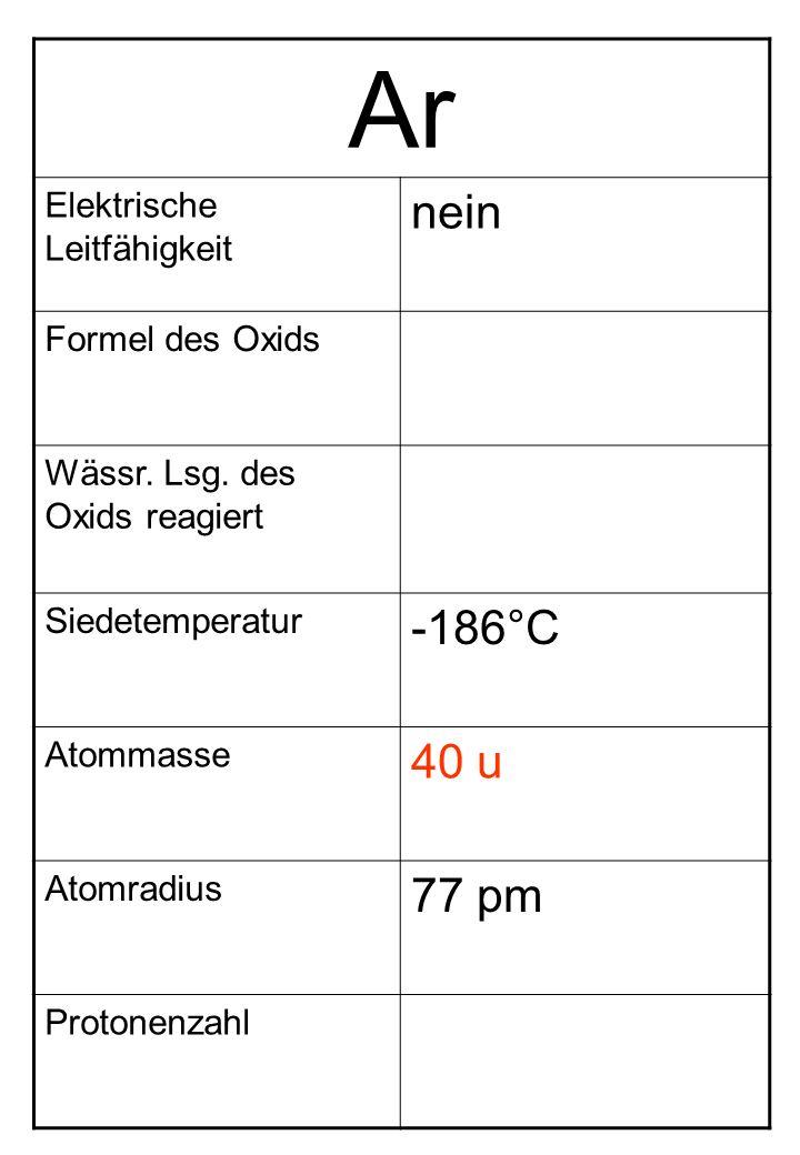 Ar Elektrische Leitfähigkeit nein Formel des Oxids Wässr. Lsg. des Oxids reagiert Siedetemperatur -186°C Atommasse 40 u Atomradius 77 pm Protonenzahl