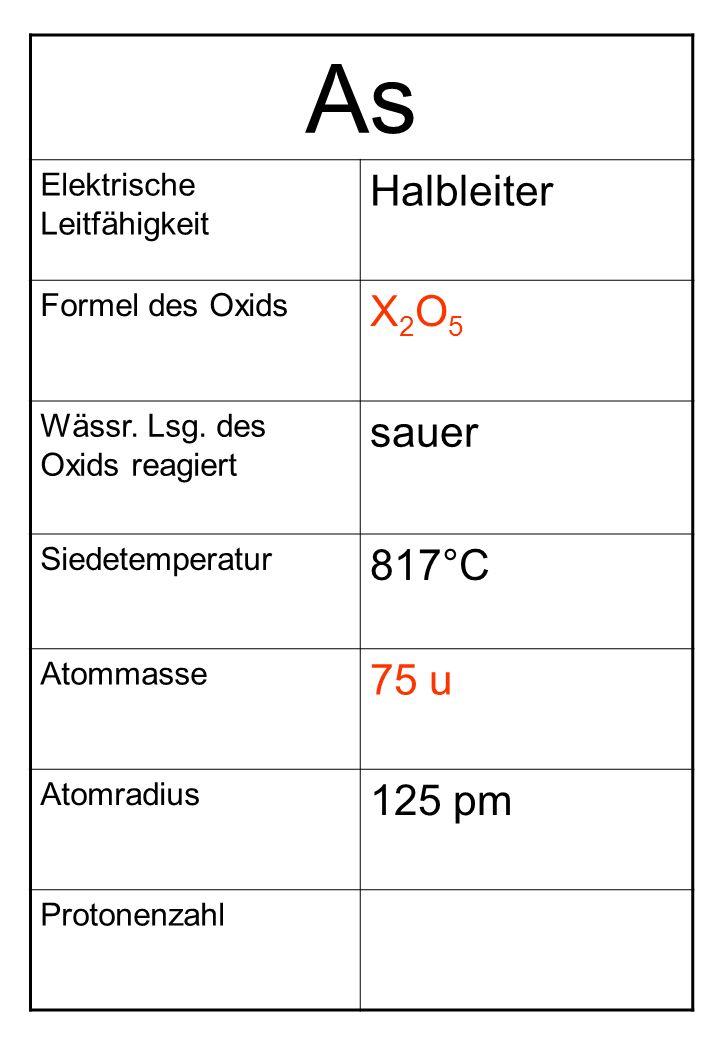 As Elektrische Leitfähigkeit Halbleiter Formel des Oxids X2O5X2O5 Wässr. Lsg. des Oxids reagiert sauer Siedetemperatur 817°C Atommasse 75 u Atomradius