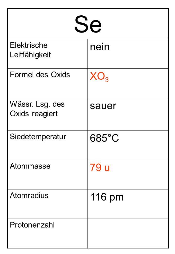 Se Elektrische Leitfähigkeit nein Formel des Oxids XO 3 Wässr. Lsg. des Oxids reagiert sauer Siedetemperatur 685°C Atommasse 79 u Atomradius 116 pm Pr