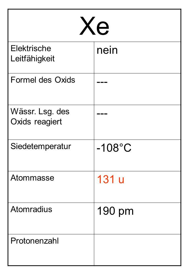 Xe Elektrische Leitfähigkeit nein Formel des Oxids --- Wässr. Lsg. des Oxids reagiert --- Siedetemperatur -108°C Atommasse 131 u Atomradius 190 pm Pro