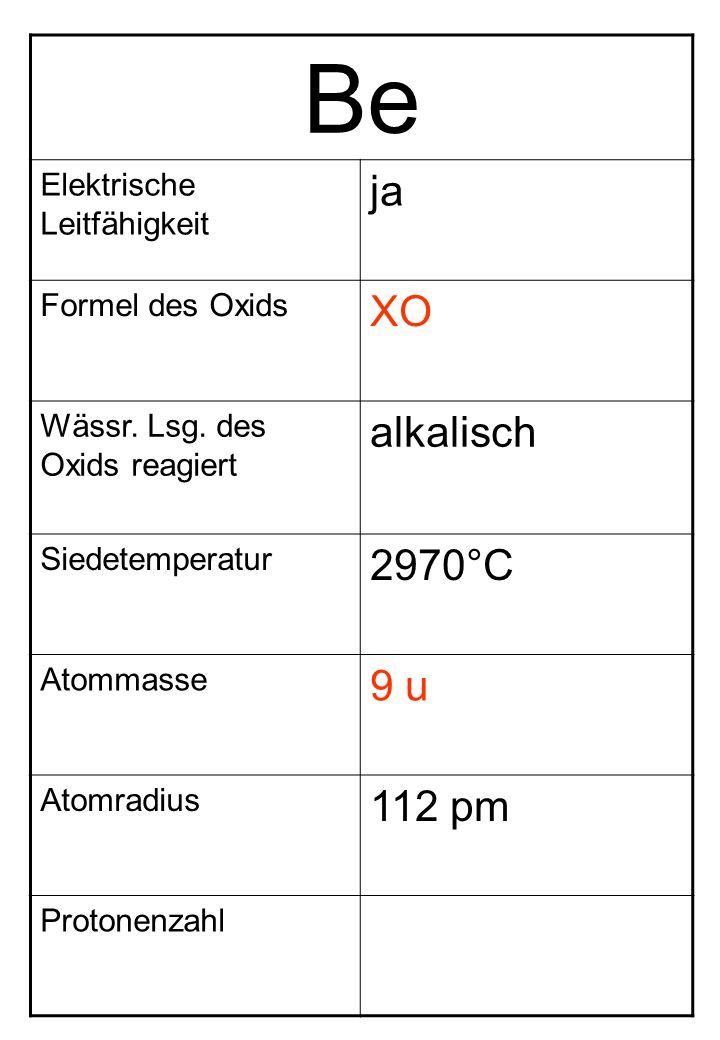 Be Elektrische Leitfähigkeit ja Formel des Oxids XO Wässr. Lsg. des Oxids reagiert alkalisch Siedetemperatur 2970°C Atommasse 9 u Atomradius 112 pm Pr