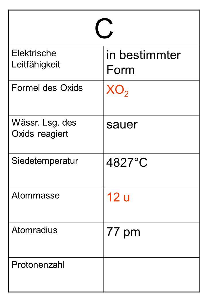 C Elektrische Leitfähigkeit in bestimmter Form Formel des Oxids XO 2 Wässr. Lsg. des Oxids reagiert sauer Siedetemperatur 4827°C Atommasse 12 u Atomra