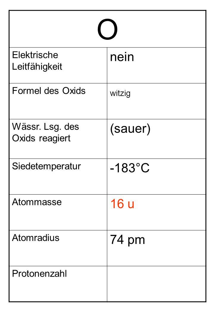 O Elektrische Leitfähigkeit nein Formel des Oxids witzig Wässr. Lsg. des Oxids reagiert (sauer) Siedetemperatur -183°C Atommasse 16 u Atomradius 74 pm