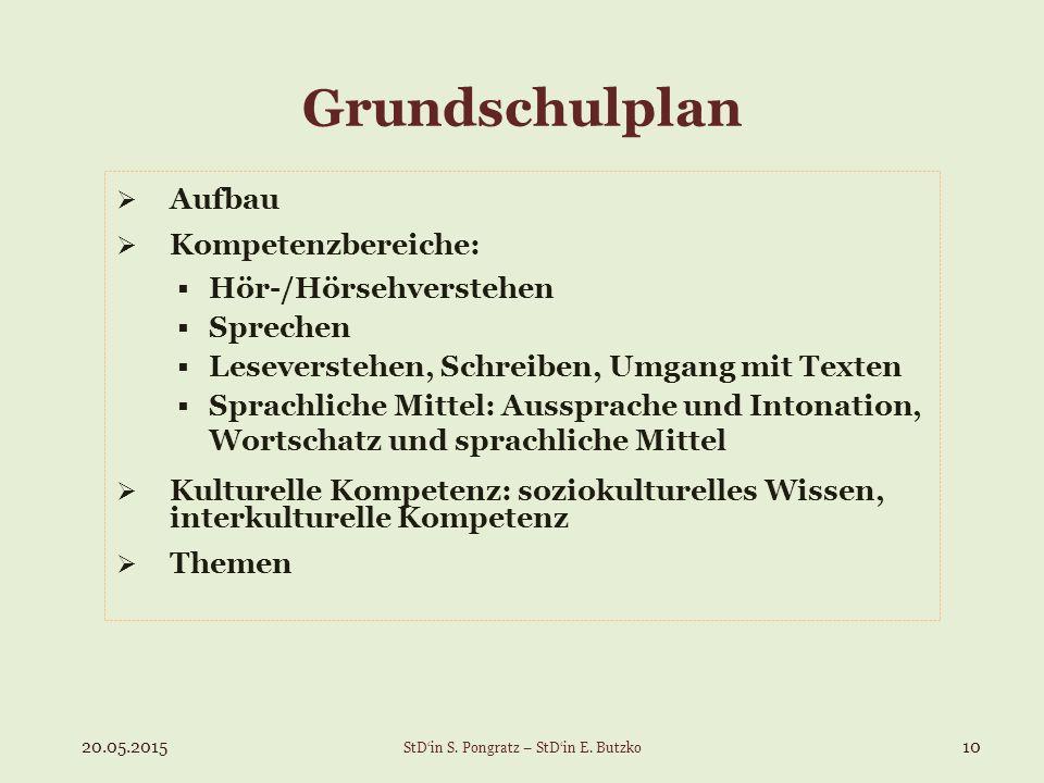 Grundschulplan  Aufbau  Kompetenzbereiche:  Hör-/Hörsehverstehen  Sprechen  Leseverstehen, Schreiben, Umgang mit Texten  Sprachliche Mittel: Aus