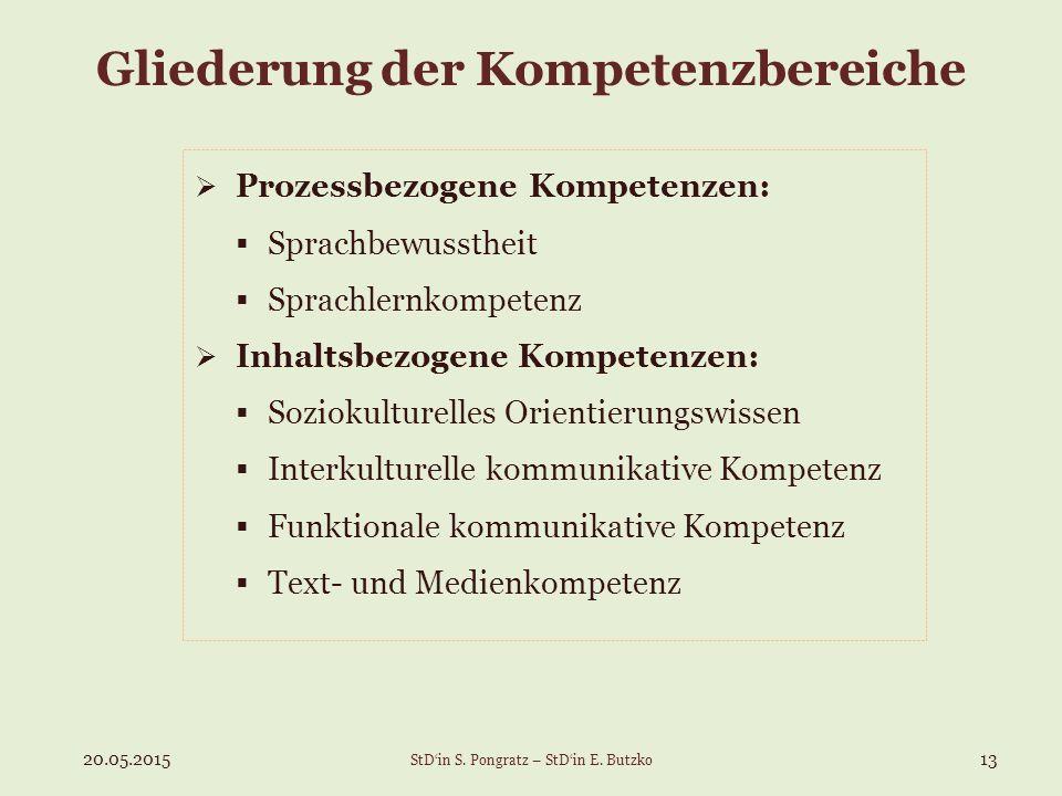 Gliederung der Kompetenzbereiche  Prozessbezogene Kompetenzen:  Sprachbewusstheit  Sprachlernkompetenz  Inhaltsbezogene Kompetenzen:  Soziokulturelles Orientierungswissen  Interkulturelle kommunikative Kompetenz  Funktionale kommunikative Kompetenz  Text- und Medienkompetenz 20.05.201513 StD'in S.