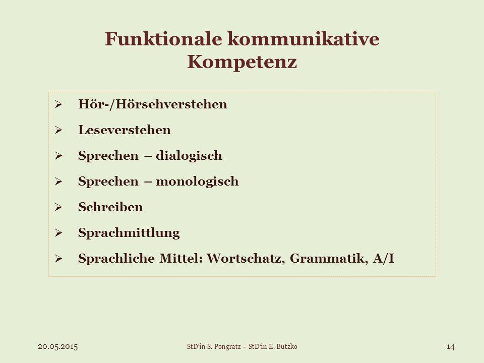 Funktionale kommunikative Kompetenz  Hör-/Hörsehverstehen  Leseverstehen  Sprechen – dialogisch  Sprechen – monologisch  Schreiben  Sprachmittlu