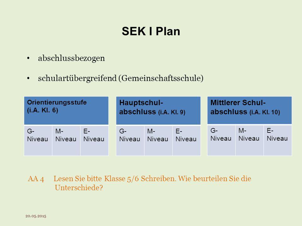 SEK I Plan Orientierungsstufe (i.A. Kl. 6) G- Niveau M- Niveau E- Niveau Hauptschul- abschluss (i.A. Kl. 9) G- Niveau M- Niveau E- Niveau Mittlerer Sc