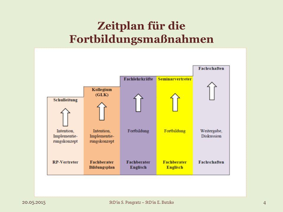 Zeitplan für die Fortbildungsmaßnahmen 20.05.20154 StD'in S. Pongratz – StD'in E. Butzko