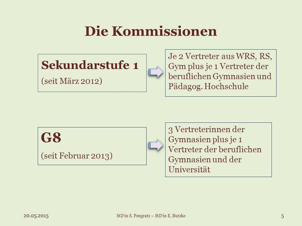 Die Kommissionen Sekundarstufe 1 (seit März 2012) Je 2 Vertreter aus WRS, RS, Gym plus je 1 Vertreter der beruflichen Gymnasien und Pädagog. Hochschul