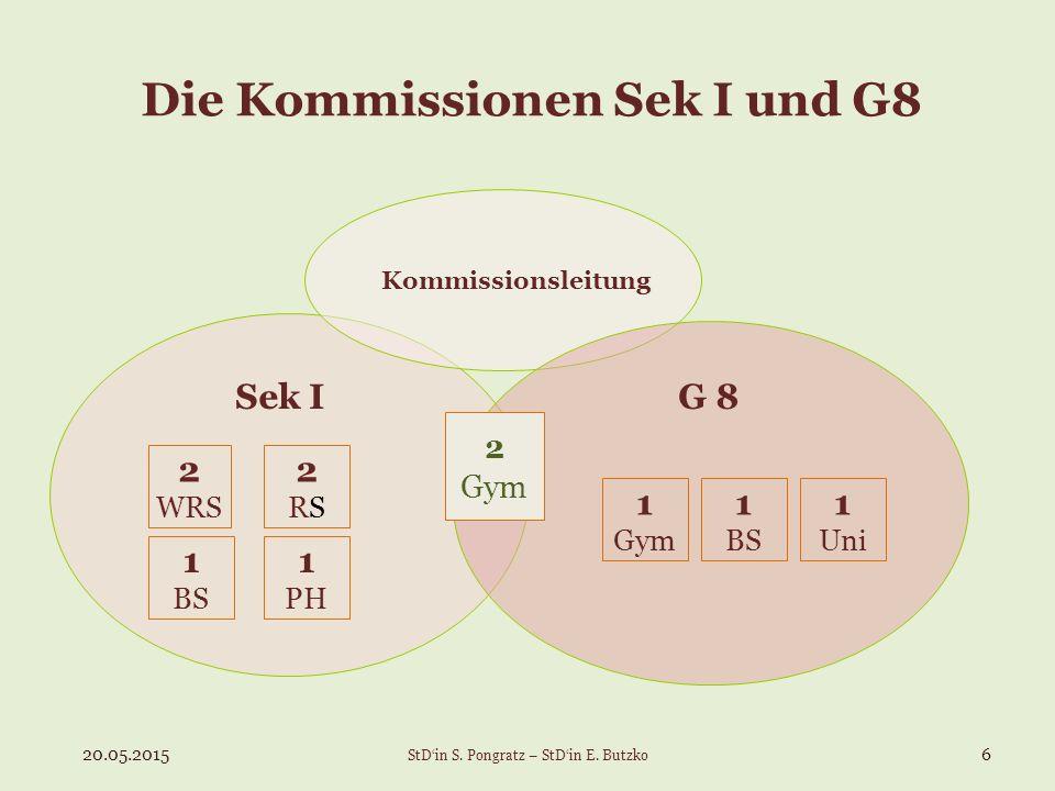Die Kommissionen Sek I und G8 2 WRS Kommissionsleitung Sek I 2RS2RS 1 BS 1 PH G 8 1 Gym 1 BS 1 Uni 2 Gym 20.05.20156 StD'in S. Pongratz – StD'in E. Bu