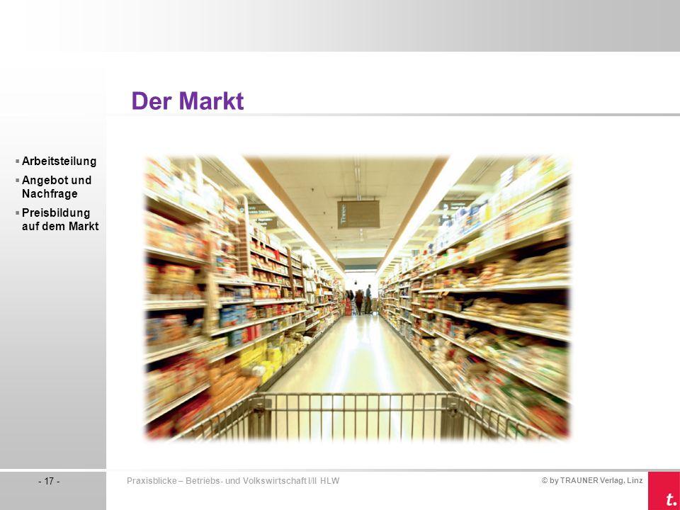 © by TRAUNER Verlag, Linz - 17 - Praxisblicke – Betriebs- und Volkswirtschaft I/II HLW  Arbeitsteilung  Angebot und Nachfrage  Preisbildung auf dem Markt Der Markt