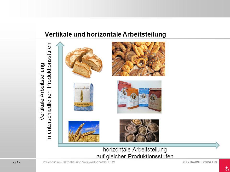 © by TRAUNER Verlag, Linz - 21 - Praxisblicke – Betriebs- und Volkswirtschaft I/II HLW Vertikale und horizontale Arbeitsteilung Vertikale Arbeitsteilung In unterschiedlichen Produktionsstufen horizontale Arbeitsteilung auf gleicher Produktionsstufen