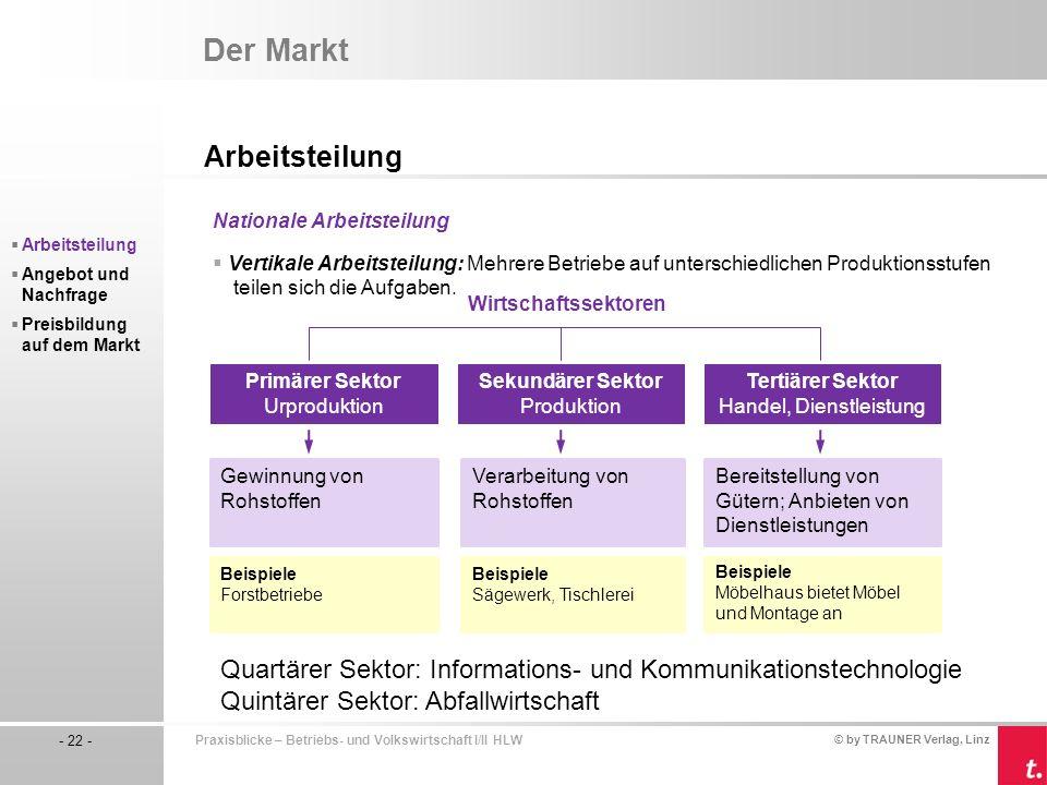 © by TRAUNER Verlag, Linz - 22 - Praxisblicke – Betriebs- und Volkswirtschaft I/II HLW Der Markt Arbeitsteilung Nationale Arbeitsteilung  Vertikale Arbeitsteilung: Mehrere Betriebe auf unterschiedlichen Produktionsstufen teilen sich die Aufgaben.