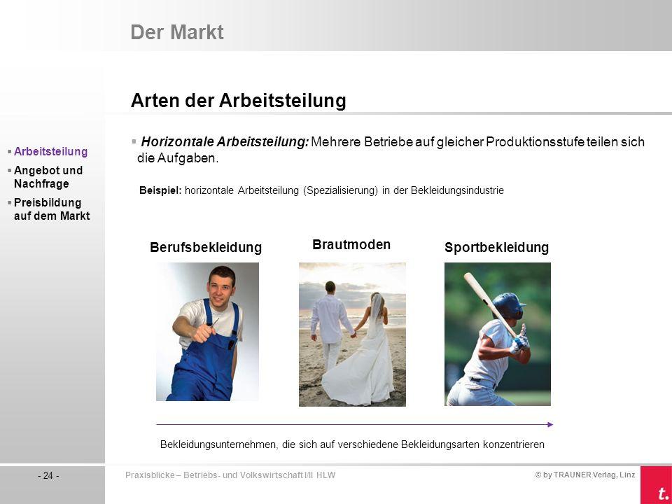 © by TRAUNER Verlag, Linz - 24 - Praxisblicke – Betriebs- und Volkswirtschaft I/II HLW Der Markt Arten der Arbeitsteilung Berufsbekleidung  Horizontale Arbeitsteilung: Mehrere Betriebe auf gleicher Produktionsstufe teilen sich die Aufgaben.