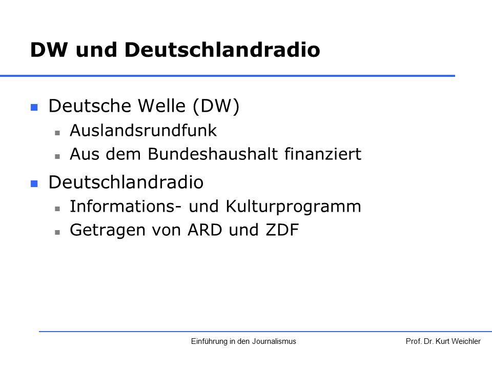 DW und Deutschlandradio Deutsche Welle (DW) Auslandsrundfunk Aus dem Bundeshaushalt finanziert Deutschlandradio Informations- und Kulturprogramm Getra