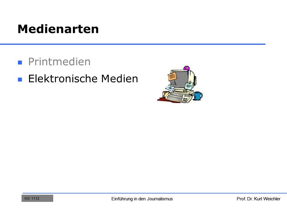 Prof. Dr. Kurt WeichlerEinführung in den Journalismus WS 09/10 Medienarten Printmedien Elektronische Medien Prof. Dr. Kurt WeichlerEinführung in den J