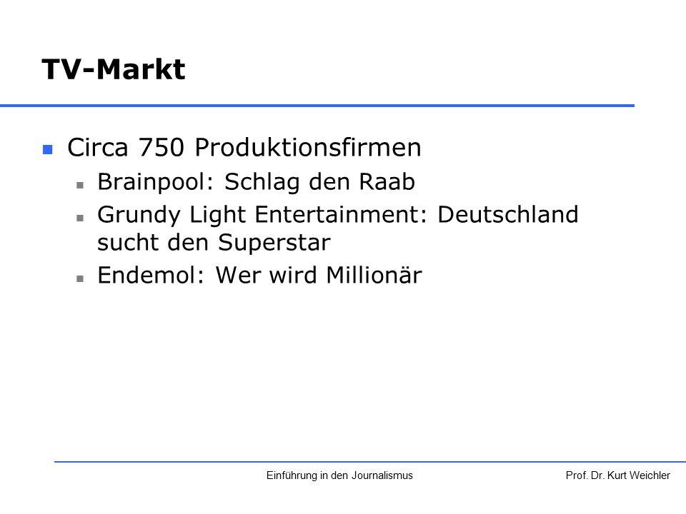TV-Markt Circa 750 Produktionsfirmen Brainpool: Schlag den Raab Grundy Light Entertainment: Deutschland sucht den Superstar Endemol: Wer wird Millionä